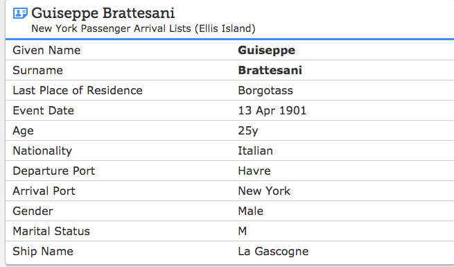 BRATTESANI, arrivals in USA   The Quilietti Family
